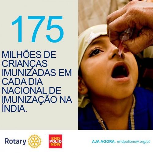 vacinação de polio na Índia