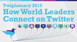 How-World-Leaders-Tweet-2015-1024x538